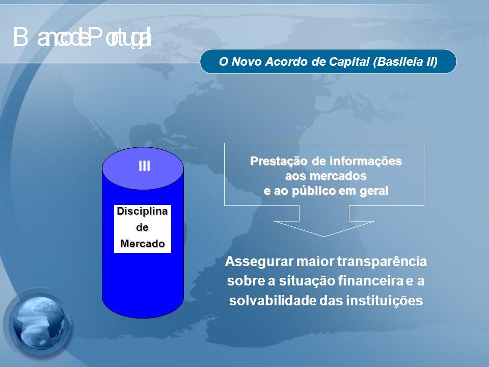 O Novo Acordo de Capital (Basileia II) Assegurar maior transparência sobre a situação financeira e a solvabilidade das instituições Prestação de infor