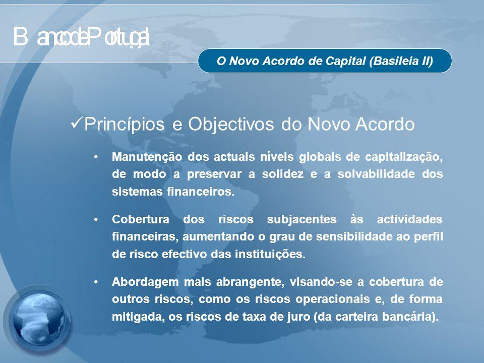 O Novo Acordo de Capital (Basileia II) Princípios e Objectivos do Novo Acordo Manutenção dos actuais níveis globais de capitalização, de modo a preser