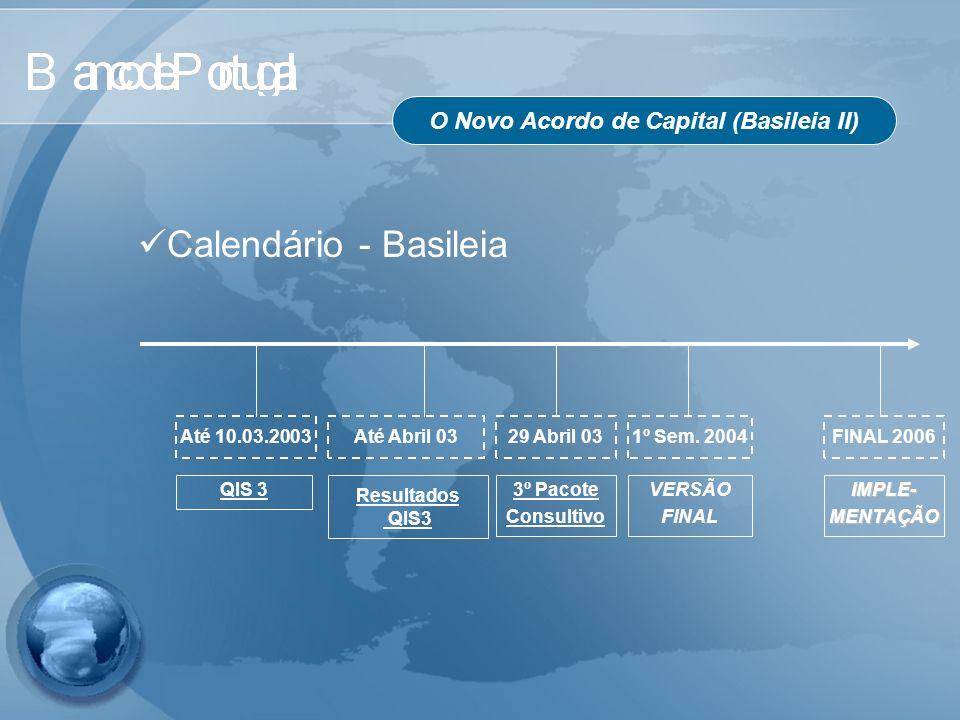 O Novo Acordo de Capital (Basileia II) Calendário - Basileia QIS 3 Até 10.03.2003 3º Pacote Consultivo 29 Abril 03 VERSÃO FINAL 1º Sem. 2004 IMPLE-MEN