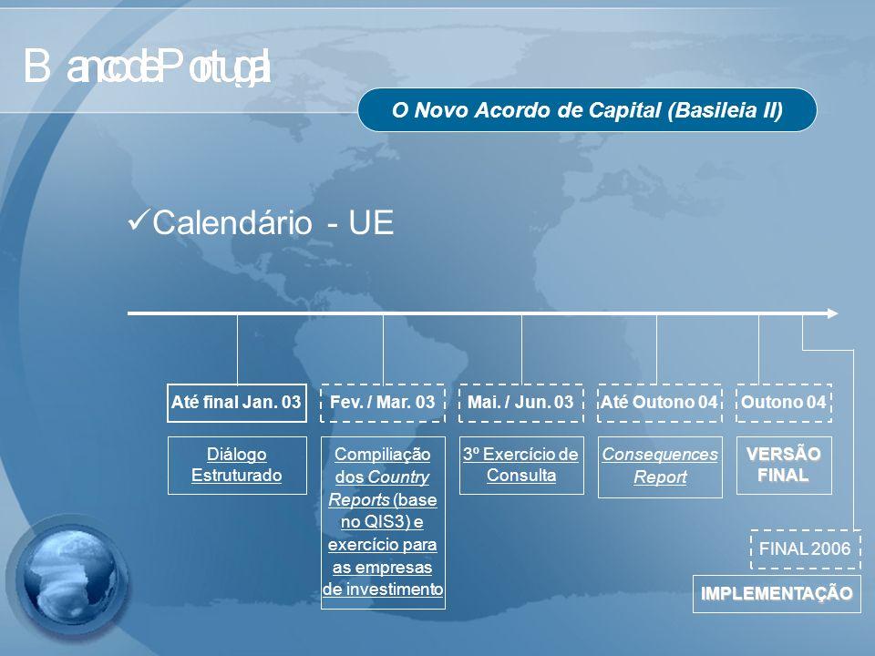O Novo Acordo de Capital (Basileia II) Calendário - UE Diálogo Estruturado Até final Jan. 03 Compiliação dos Country Reports (base no QIS3) e exercíci