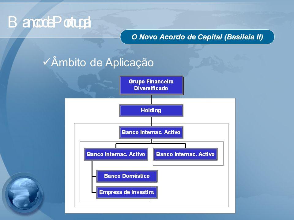 O Novo Acordo de Capital (Basileia II) Âmbito de Aplicação