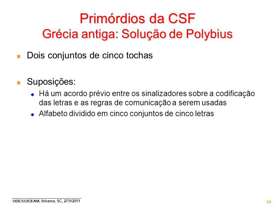 UDESC/CEAVI, Ibirama, SC, 27/9/2011 10 Primórdios da CSF Grécia antiga: Solução de Polybius n Dois conjuntos de cinco tochas n Suposições: Há um acord