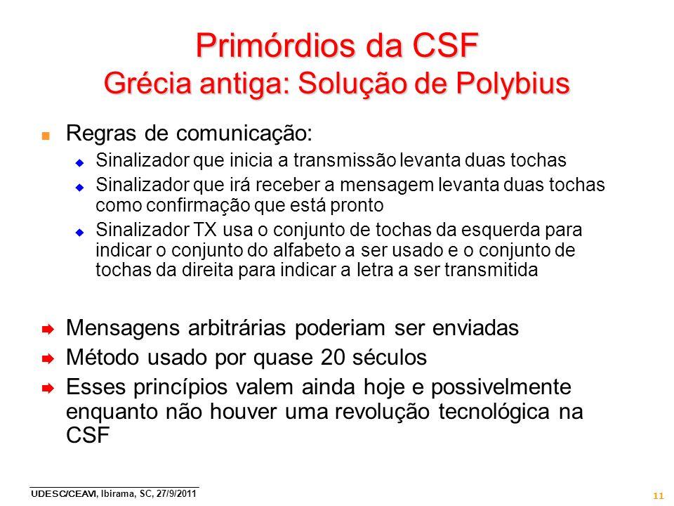 UDESC/CEAVI, Ibirama, SC, 27/9/2011 11 Primórdios da CSF Grécia antiga: Solução de Polybius n Regras de comunicação: Sinalizador que inicia a transmis