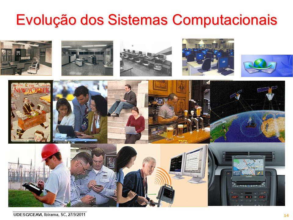 UDESC/CEAVI, Ibirama, SC, 27/9/2011 14 Evolução dos Sistemas Computacionais Computador Móvel