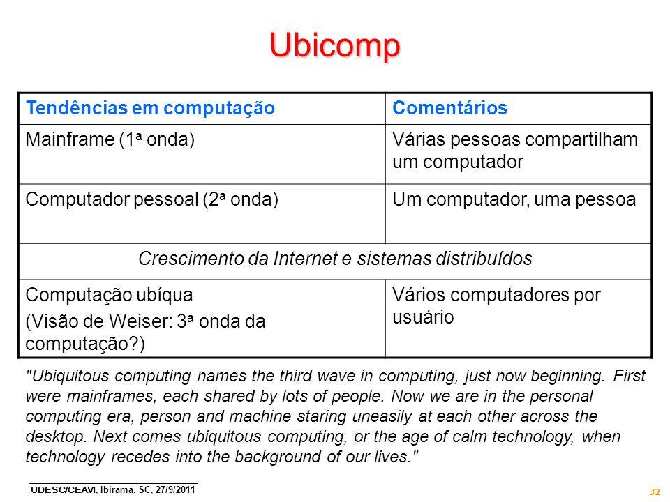 UDESC/CEAVI, Ibirama, SC, 27/9/2011 32 Ubicomp Tendências em computaçãoComentários Mainframe (1 a onda)Várias pessoas compartilham um computador Compu