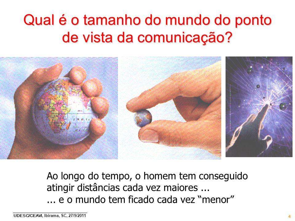 UDESC/CEAVI, Ibirama, SC, 27/9/2011 4 Qual é o tamanho do mundo do ponto de vista da comunicação? Ao longo do tempo, o homem tem conseguido atingir di