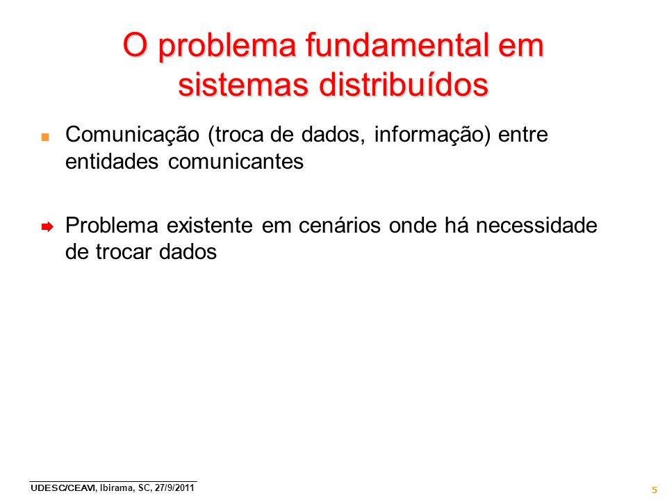 UDESC/CEAVI, Ibirama, SC, 27/9/2011 5 O problema fundamental em sistemas distribuídos n Comunicação (troca de dados, informação) entre entidades comun