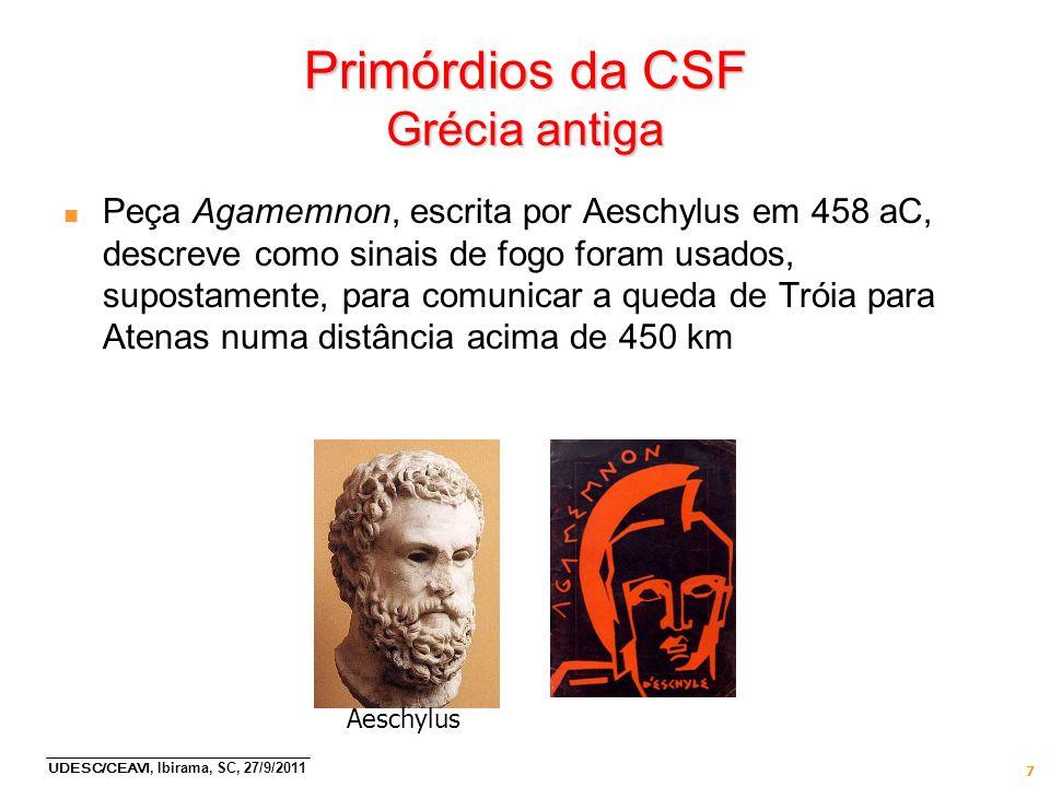 UDESC/CEAVI, Ibirama, SC, 27/9/2011 7 Primórdios da CSF Grécia antiga n Peça Agamemnon, escrita por Aeschylus em 458 aC, descreve como sinais de fogo
