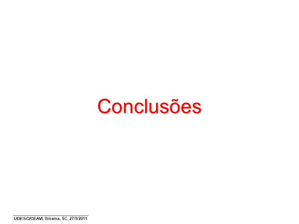 UDESC/CEAVI, Ibirama, SC, 27/9/2011 Conclusões