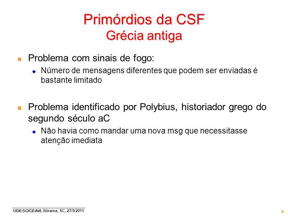 UDESC/CEAVI, Ibirama, SC, 27/9/2011 8 Primórdios da CSF Grécia antiga n Problema com sinais de fogo: Número de mensagens diferentes que podem ser envi