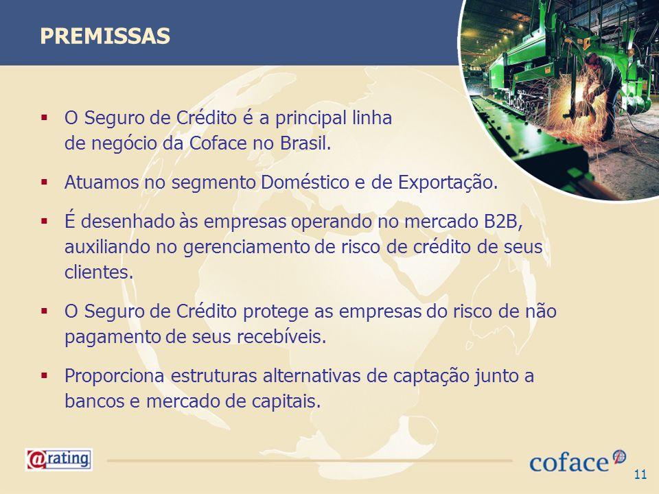 11 PREMISSAS O Seguro de Crédito é a principal linha de negócio da Coface no Brasil. Atuamos no segmento Doméstico e de Exportação. É desenhado às emp