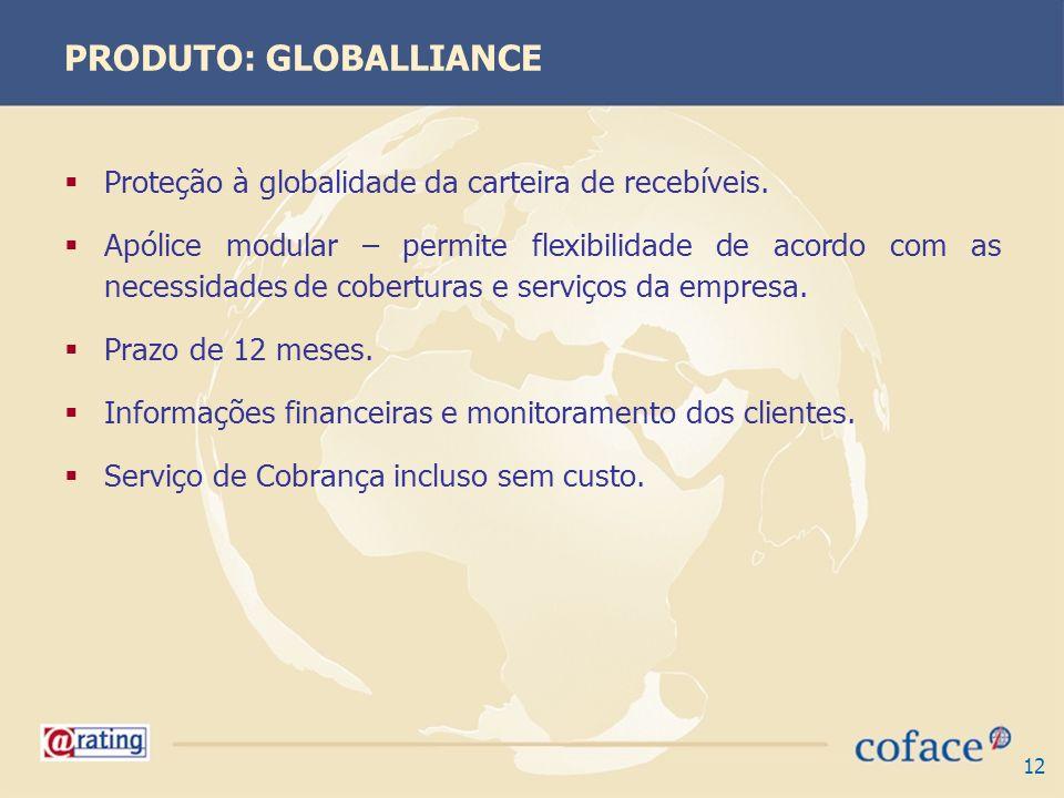 12 PRODUTO: GLOBALLIANCE Proteção à globalidade da carteira de recebíveis. Apólice modular – permite flexibilidade de acordo com as necessidades de co