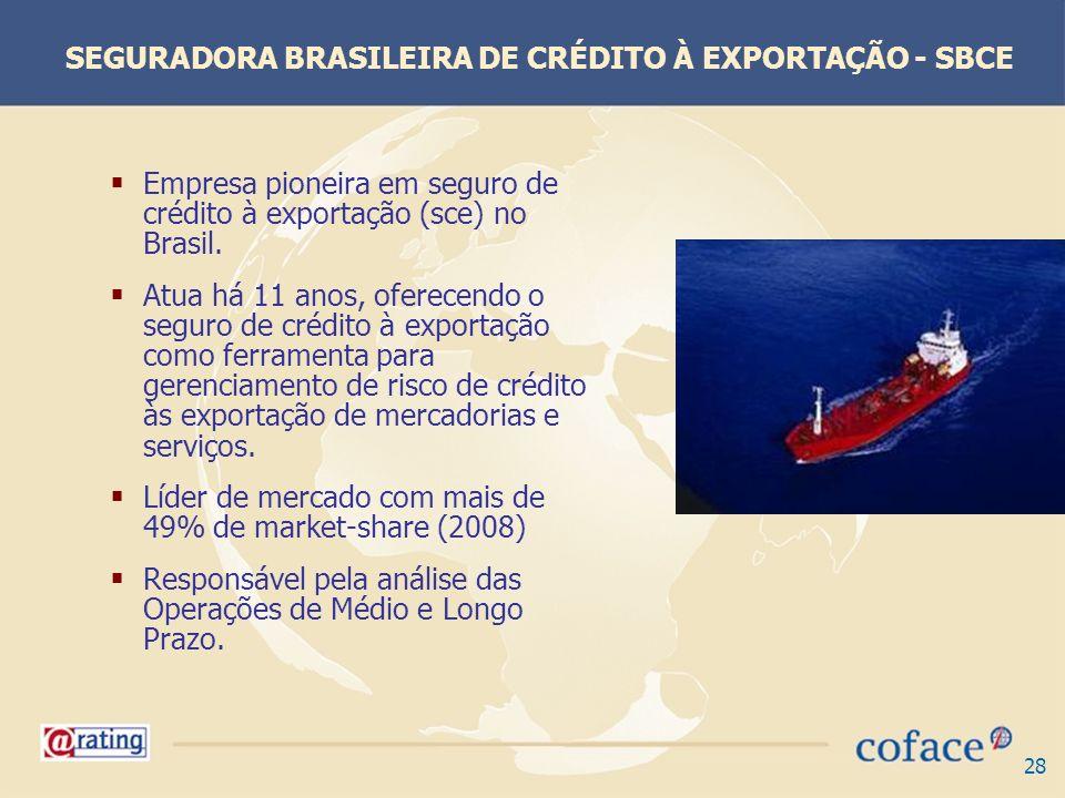 28 SEGURADORA BRASILEIRA DE CRÉDITO À EXPORTAÇÃO - SBCE Empresa pioneira em seguro de crédito à exportação (sce) no Brasil. Atua há 11 anos, oferecend