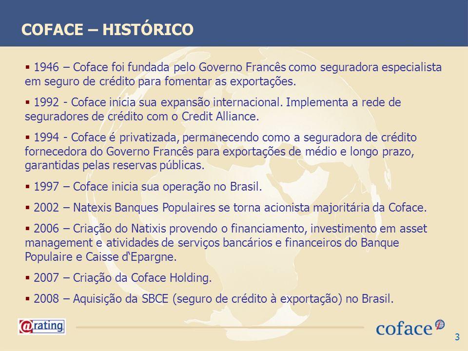 3 COFACE – HISTÓRICO 1946 – Coface foi fundada pelo Governo Francês como seguradora especialista em seguro de crédito para fomentar as exportações. 19