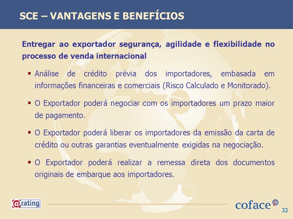 33 Entregar ao exportador segurança, agilidade e flexibilidade no processo de venda internacional Análise de crédito prévia dos importadores, embasada