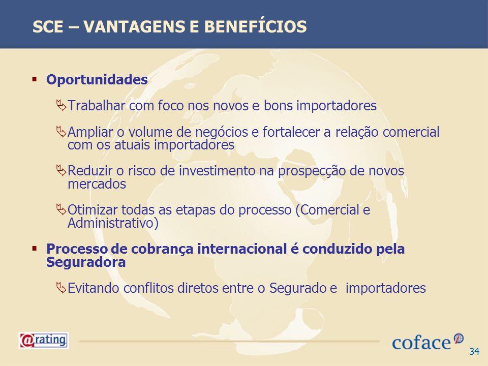 34 Oportunidades Trabalhar com foco nos novos e bons importadores Ampliar o volume de negócios e fortalecer a relação comercial com os atuais importad