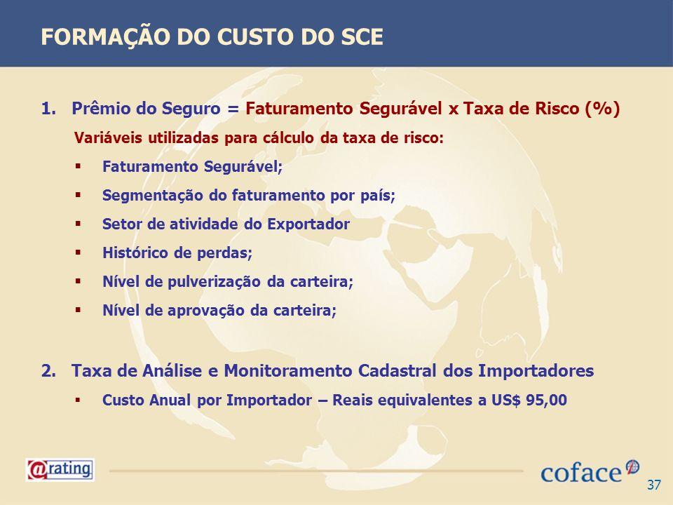 37 FORMAÇÃO DO CUSTO DO SCE 1. Prêmio do Seguro = Faturamento Segurável x Taxa de Risco (%) Variáveis utilizadas para cálculo da taxa de risco: Fatura