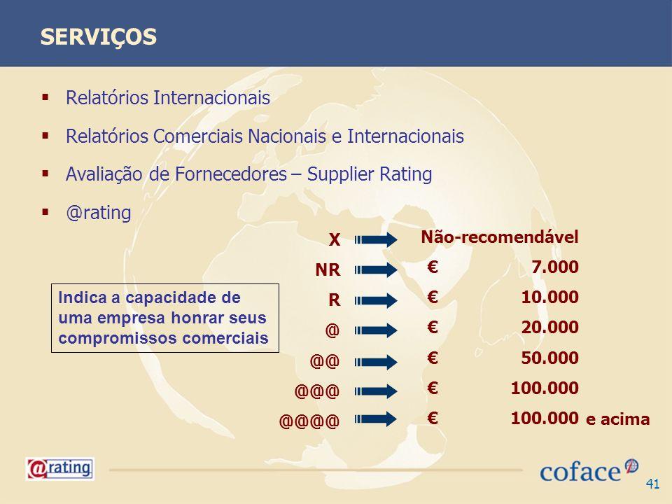 41 SERVIÇOS Relatórios Internacionais Relatórios Comerciais Nacionais e Internacionais Avaliação de Fornecedores – Supplier Rating @rating Indica a ca