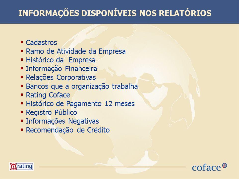 Cadastros Ramo de Atividade da Empresa Histórico da Empresa Informação Financeira Relações Corporativas Bancos que a organização trabalha Rating Cofac