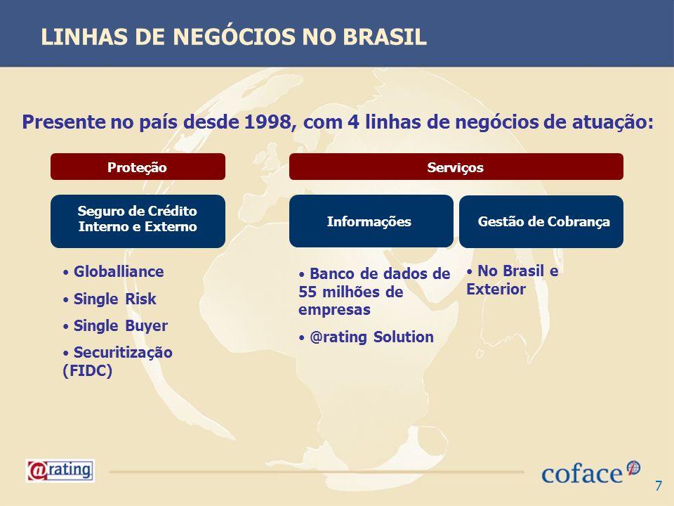 7 LINHAS DE NEGÓCIOS NO BRASIL Presente no país desde 1998, com 4 linhas de negócios de atuação: InformaçõesGestão de Cobrança Seguro de Crédito Inter