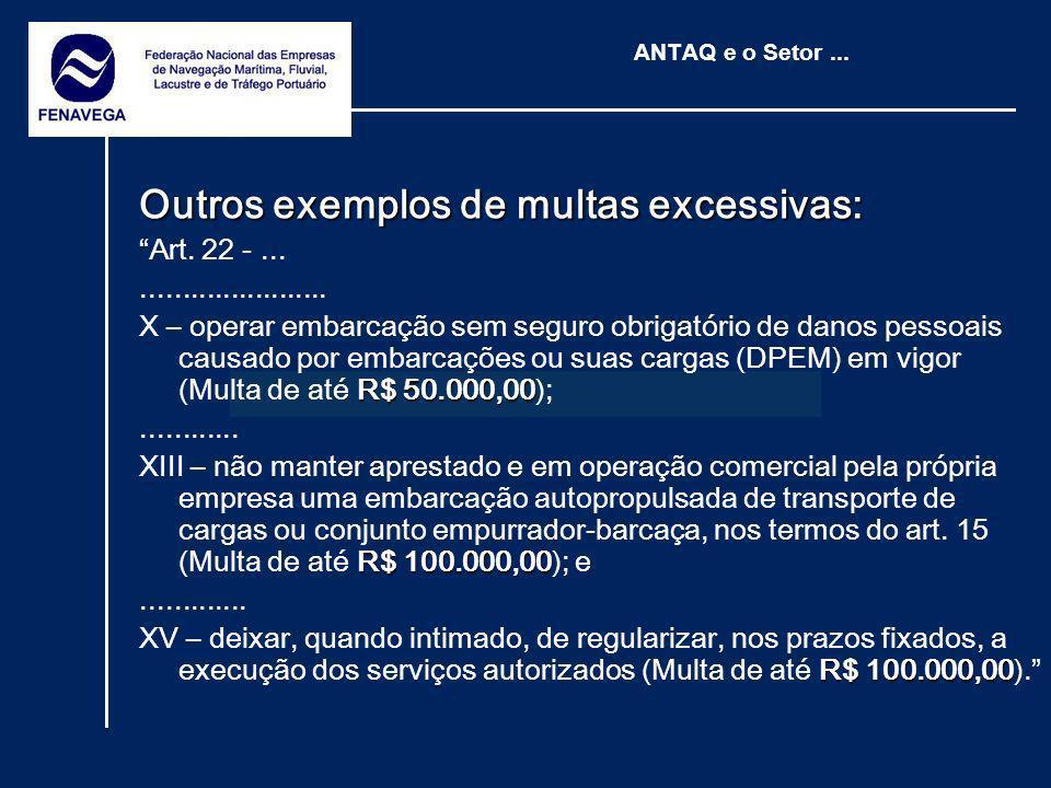 ANTAQ e o Setor... Outros exemplos de multas excessivas: Art. 22 -.......................... R$ 50.000,00 X – operar embarcação sem seguro obrigatório