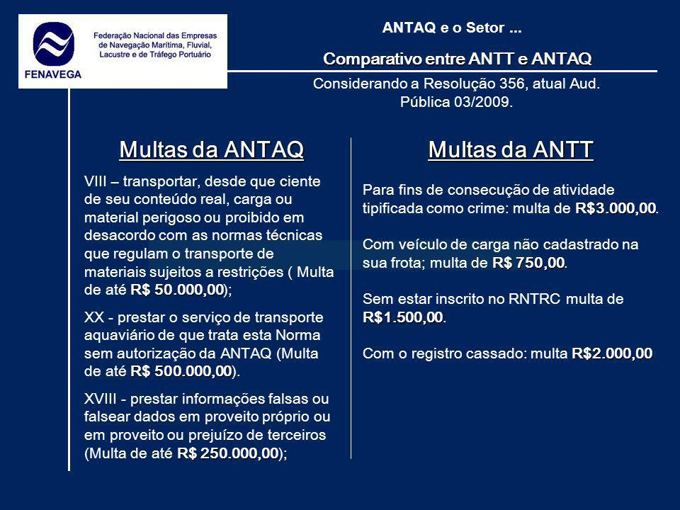 ANTAQ e o Setor... Comparativo entre ANTT e ANTAQ Considerando a Resolução 356, atual Aud. Pública 03/2009. Multas da ANTAQ R$ 50.000,00 VIII – transp