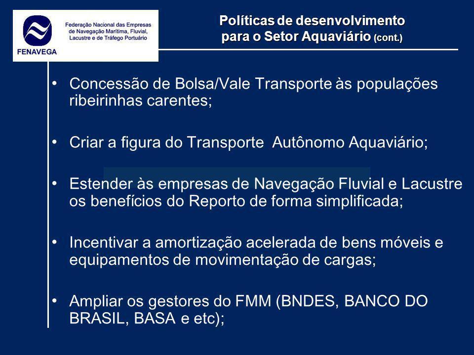 Políticas de desenvolvimento para o Setor Aquaviário (cont.) Concessão de Bolsa/Vale Transporte às populações ribeirinhas carentes; Criar a figura do