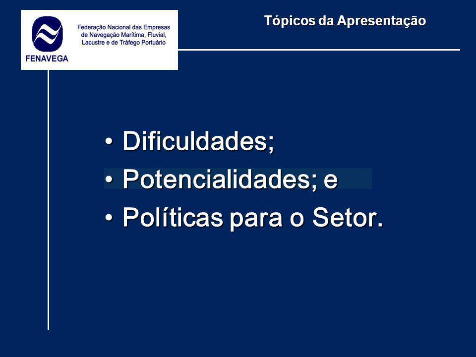 Tópicos da Apresentação Dificuldades;Dificuldades; Potencialidades; ePotencialidades; e Políticas para o Setor.Políticas para o Setor.