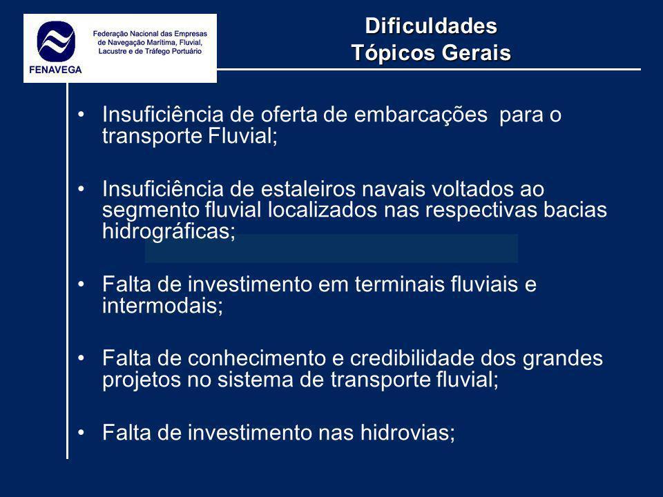 Insuficiência de oferta de embarcações para o transporte Fluvial; Insuficiência de estaleiros navais voltados ao segmento fluvial localizados nas resp