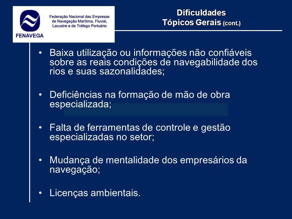 Dificuldades Tópicos Gerais (cont.) Baixa utilização ou informações não confiáveis sobre as reais condições de navegabilidade dos rios e suas sazonali