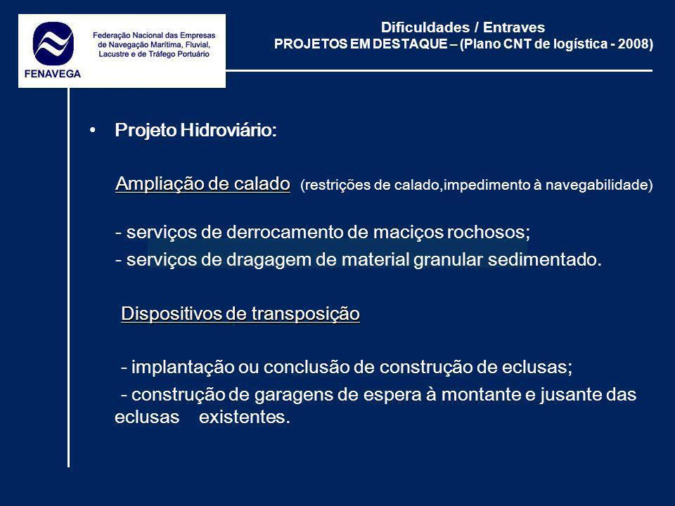 Dificuldades / Entraves PROJETOS EM DESTAQUE – (Plano CNT de logística - 2008) Projeto Hidroviário: Ampliação de calado Ampliação de calado (restriçõe