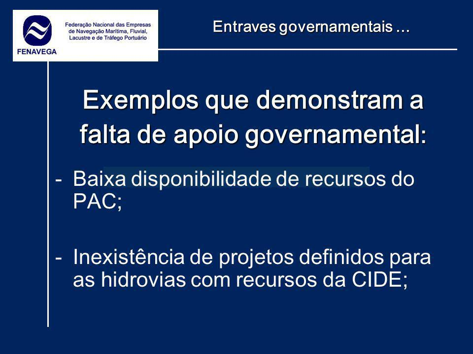 Entraves governamentais...