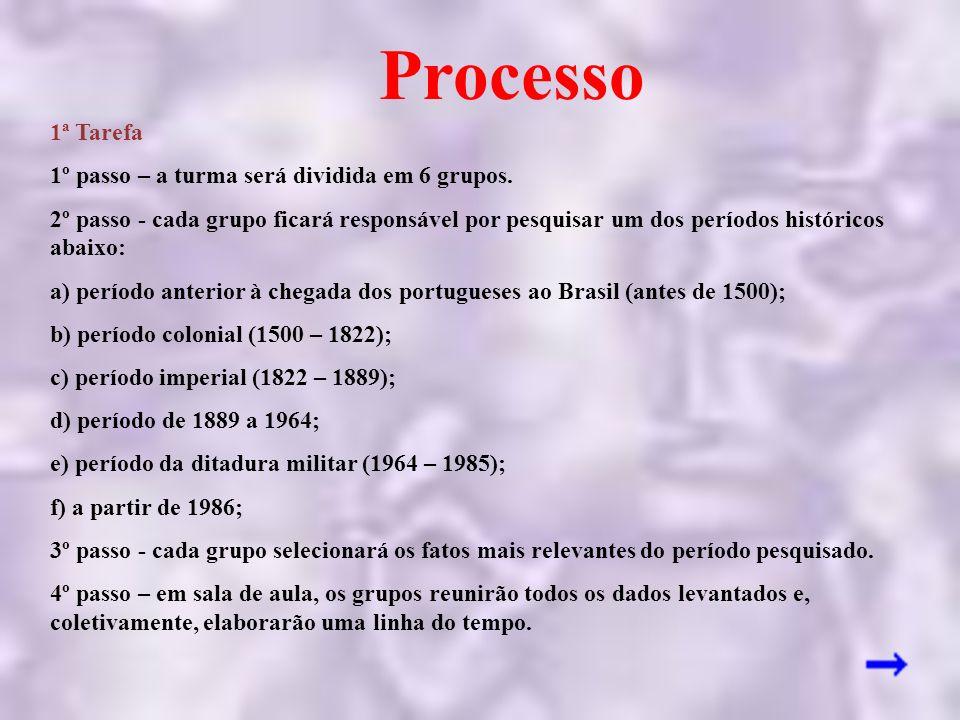 Processo 1ª Tarefa 1º passo – a turma será dividida em 6 grupos. 2º passo - cada grupo ficará responsável por pesquisar um dos períodos históricos aba