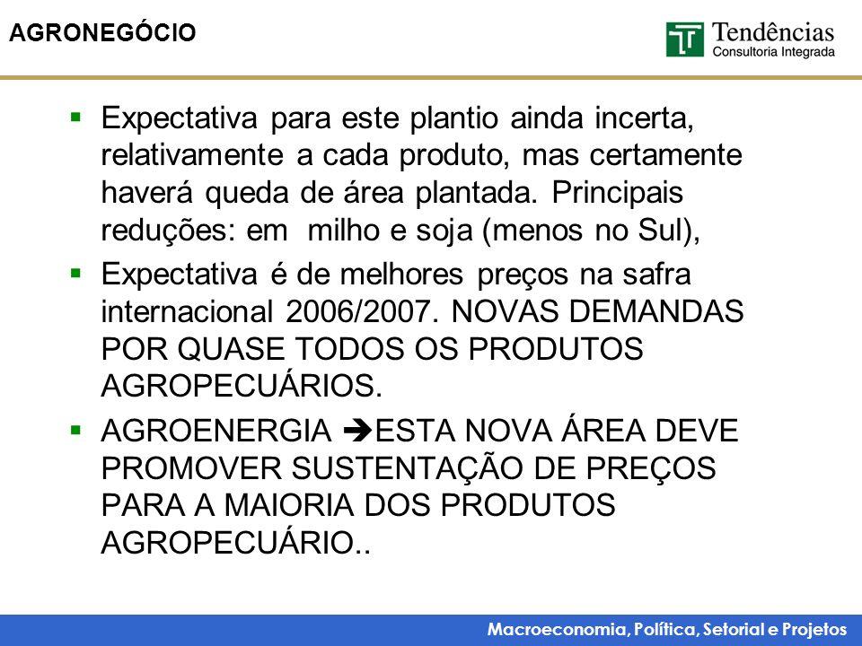 Macroeconomia, Política, Setorial e Projetos Expectativa para este plantio ainda incerta, relativamente a cada produto, mas certamente haverá queda de área plantada.