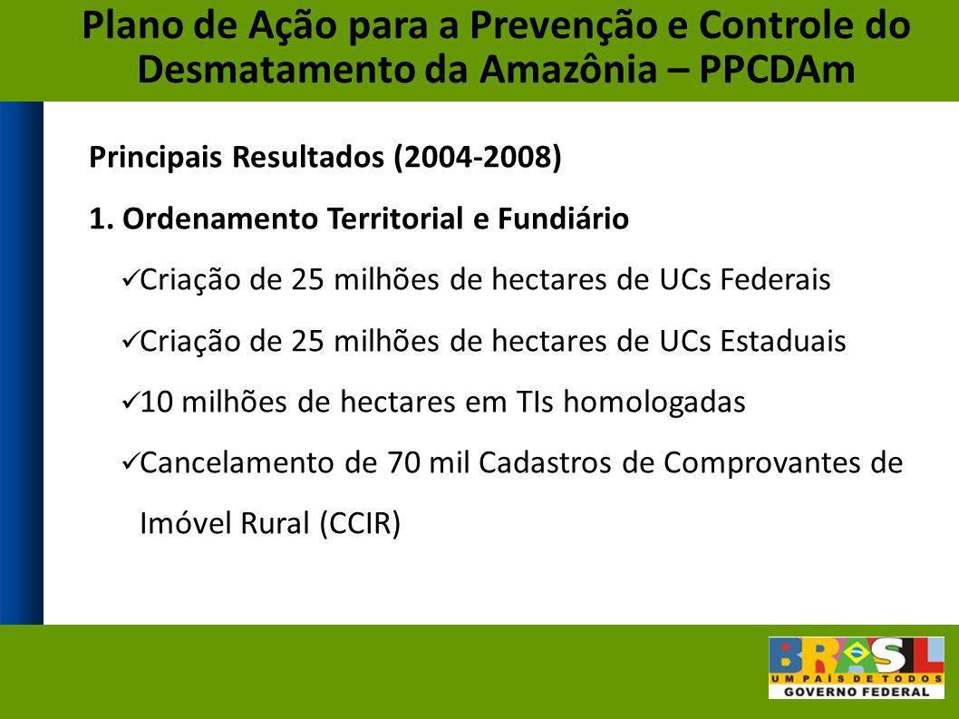 Principais Resultados (2004-2008) 1. Ordenamento Territorial e Fundiário Criação de 25 milhões de hectares de UCs Federais Criação de 25 milhões de he