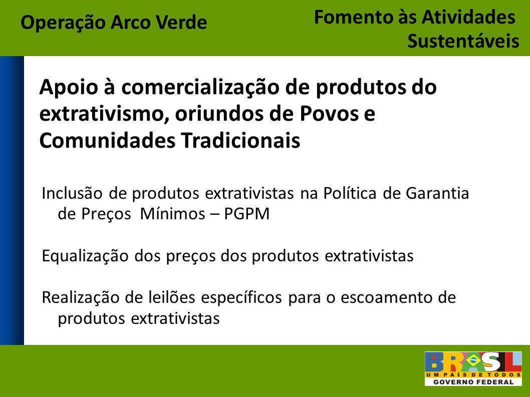 Inclusão de produtos extrativistas na Política de Garantia de Preços Mínimos – PGPM Equalização dos preços dos produtos extrativistas Realização de le