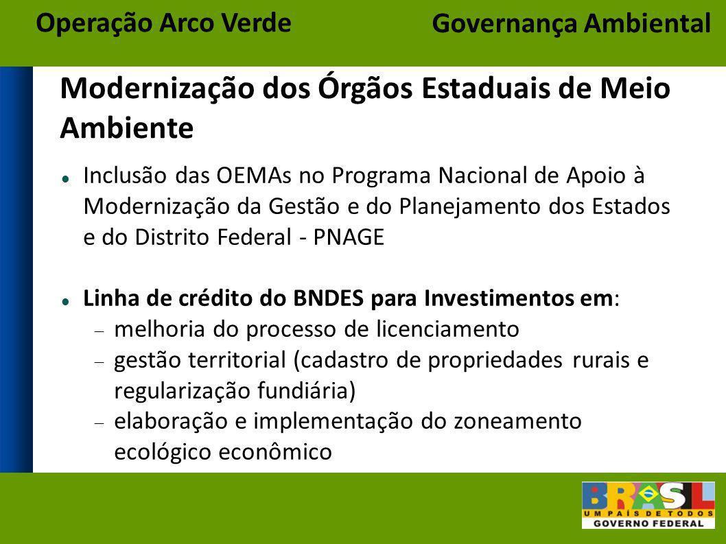 Inclusão das OEMAs no Programa Nacional de Apoio à Modernização da Gestão e do Planejamento dos Estados e do Distrito Federal - PNAGE Linha de crédito