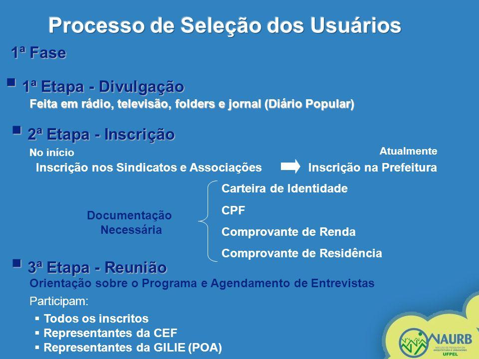 2ª Fase 1ª Etapa - Entrevistas 1ª Etapa - Entrevistas 2ª Etapa – Análise de Crédito Financeiro 2ª Etapa – Análise de Crédito Financeiro 3ª Etapa – Lista de Selecionados e Reprovados 3ª Etapa – Lista de Selecionados e Reprovados É aplicado o modelo de avaliação financeira da CEF O documento é avaliado em Porto Alegre (GILIE) A seleção dos titulares e suplentes é divulgada em 2 meses Ao fim do prazo todas as entrevistas são enviadas para a GILIE - CEF em Porto Alegre para análise de crédito financeiro, a qual dura cerca de 2 meses.