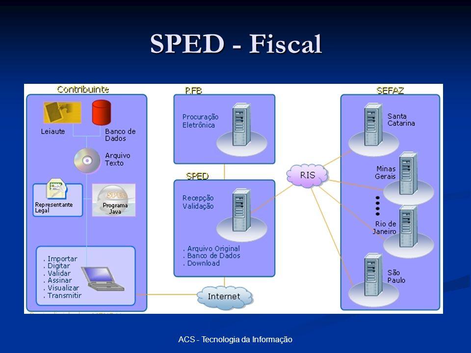 ACS - Tecnologia da Informação SPED - Fiscal