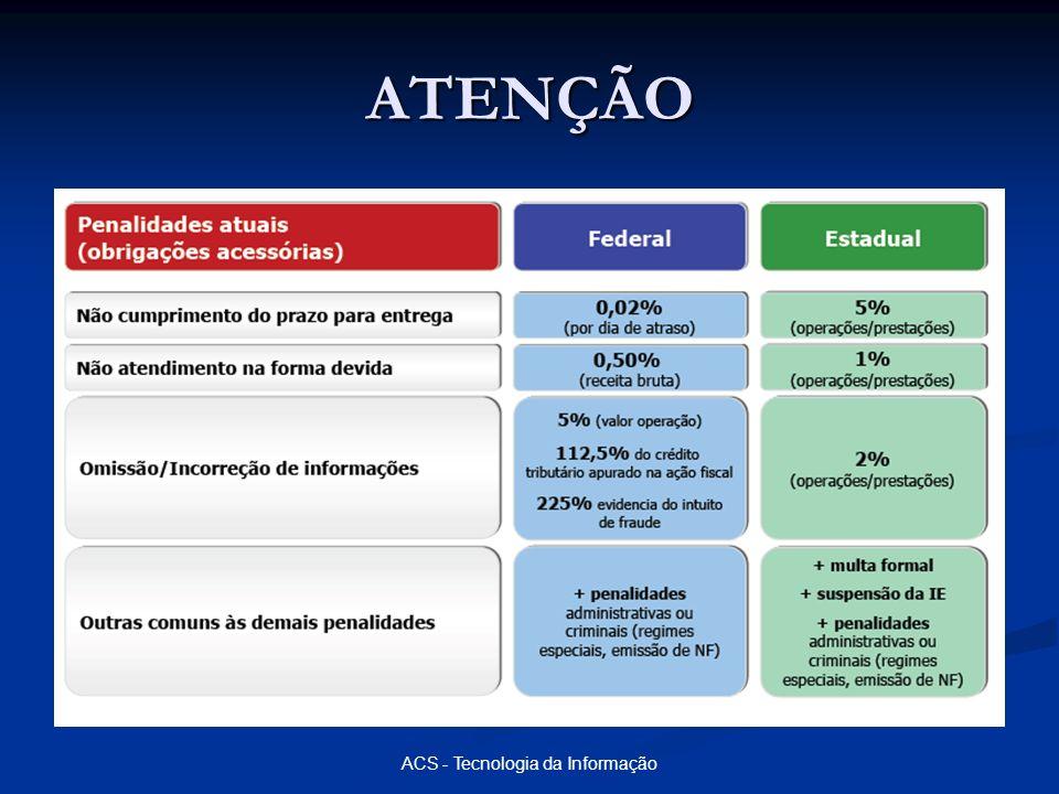 ACS - Tecnologia da Informação ATENÇÃO