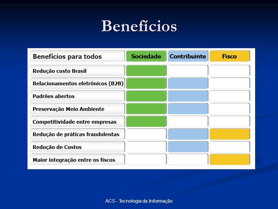 ACS - Tecnologia da Informação NF-e – Nota Fiscal Eletrônica É possível emitir o DANFE (Documento Auxiliar da Nota Fiscal Eletrônica), conforme formato estabelecido no Ato COTEPE 72/05; É possível emitir o DANFE (Documento Auxiliar da Nota Fiscal Eletrônica), conforme formato estabelecido no Ato COTEPE 72/05; O DANFE somente poderá ser utilizado para transitar com as mercadorias após a concessão da autorização de uso da NF-e; O DANFE somente poderá ser utilizado para transitar com as mercadorias após a concessão da autorização de uso da NF-e; O DANFE deverá conter código de barras, segundo estabelecido.