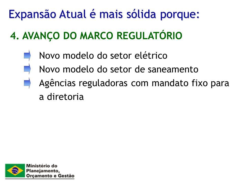 Expansão Atual é mais sólida porque: Novo modelo do setor elétrico Novo modelo do setor de saneamento Agências reguladoras com mandato fixo para a dir