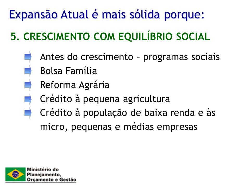 Expansão Atual é mais sólida porque: Antes do crescimento – programas sociais Bolsa Família Reforma Agrária Crédito à pequena agricultura Crédito à po