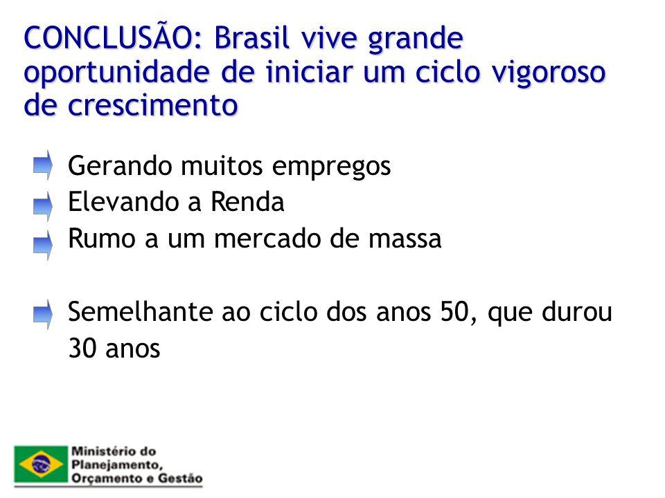 CONCLUSÃO: Brasil vive grande oportunidade de iniciar um ciclo vigoroso de crescimento Gerando muitos empregos Elevando a Renda Rumo a um mercado de m