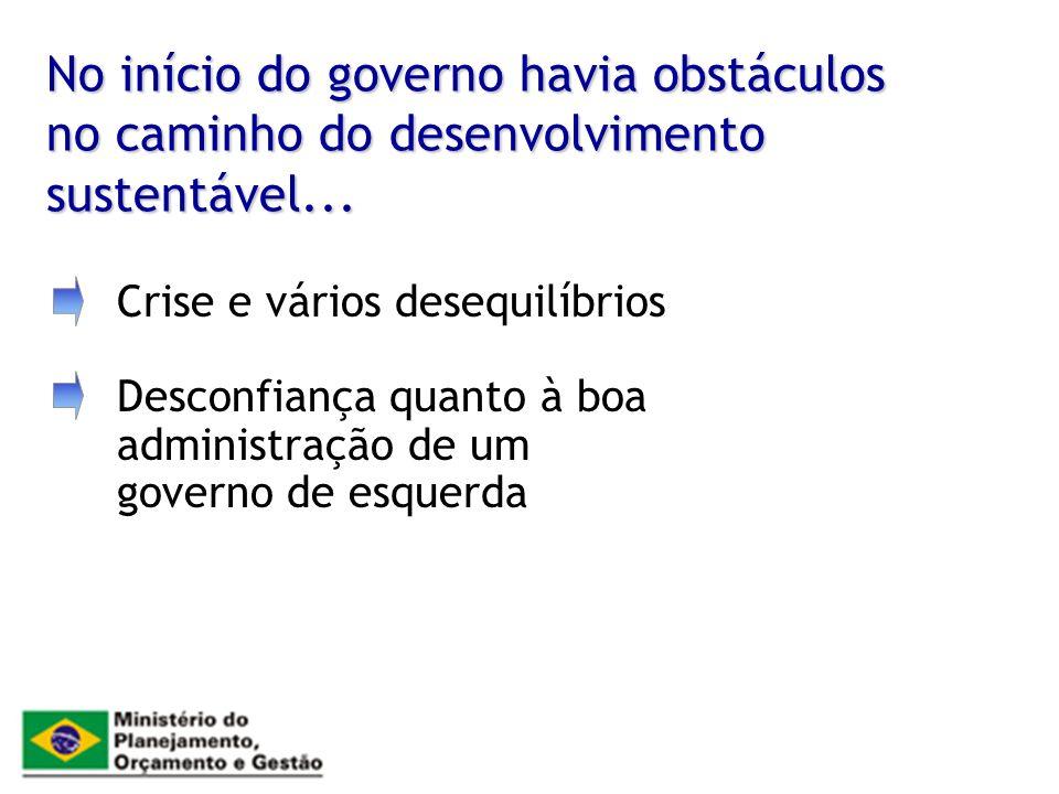 No início do governo havia obstáculos no caminho do desenvolvimento sustentável... Crise e vários desequilíbrios Desconfiança quanto à boa administraç