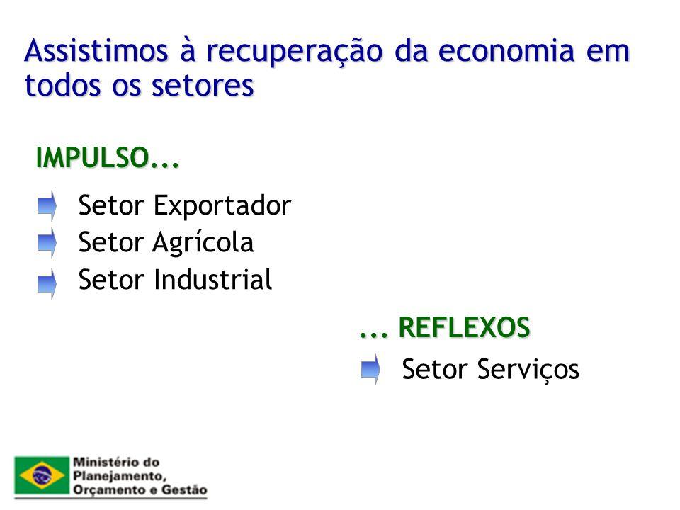 Setor Exportador Setor Agrícola Setor Industrial Assistimos à recuperação da economia em todos os setores IMPULSO...... REFLEXOS Setor Serviços