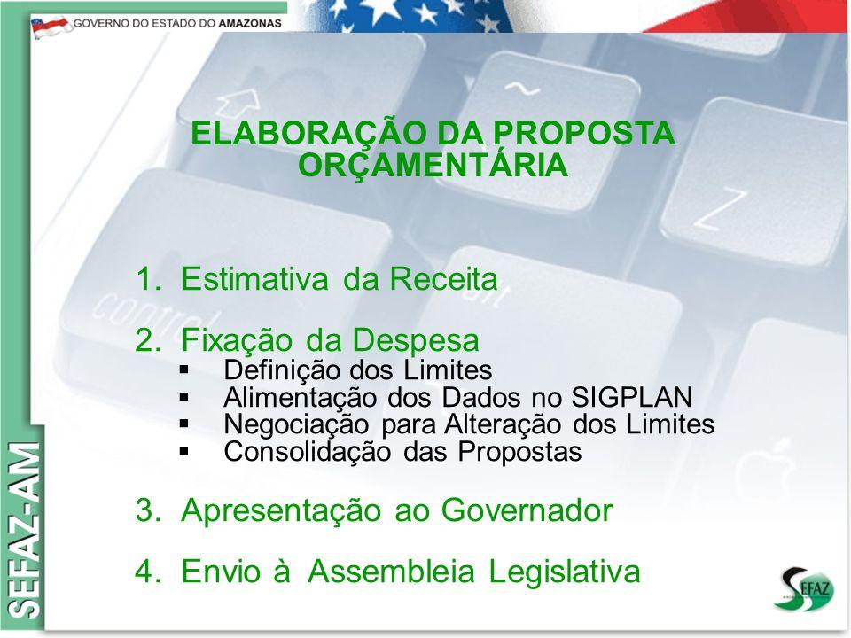 3 Governo do Estado do Amazonas Secretaria de Estado da Fazenda – SEFAZ Orçamento 2008 Governo do Estado do Amazonas Secretaria de Estado da Fazenda –