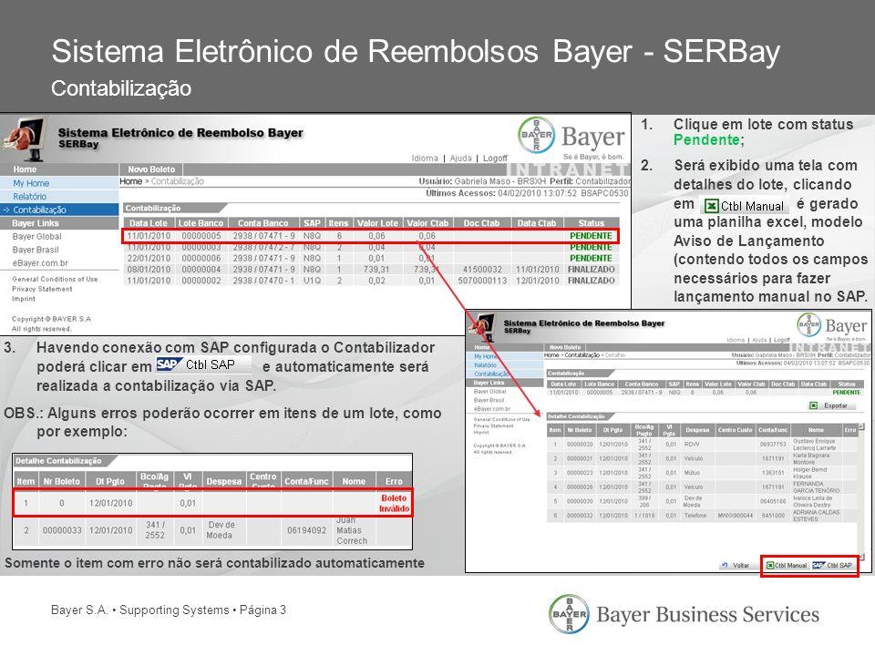 Bayer S.A. Supporting Systems Página 3 Sistema Eletrônico de Reembolsos Bayer - SERBay Contabilização 1.Clique em lote com status Pendente; 2.Será exi