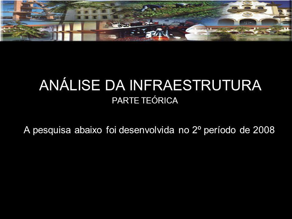 ANÁLISE DA INFRAESTRUTURA PARTE TEÓRICA A pesquisa abaixo foi desenvolvida no 2º período de 2008