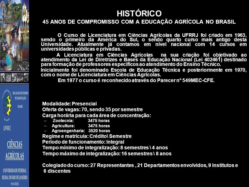 HISTÓRICO 45 ANOS DE COMPROMISSO COM A EDUCAÇÃO AGRÍCOLA NO BRASIL O Curso de Licenciatura em Ciências Agrícolas da UFRRJ foi criado em 1963, sendo o